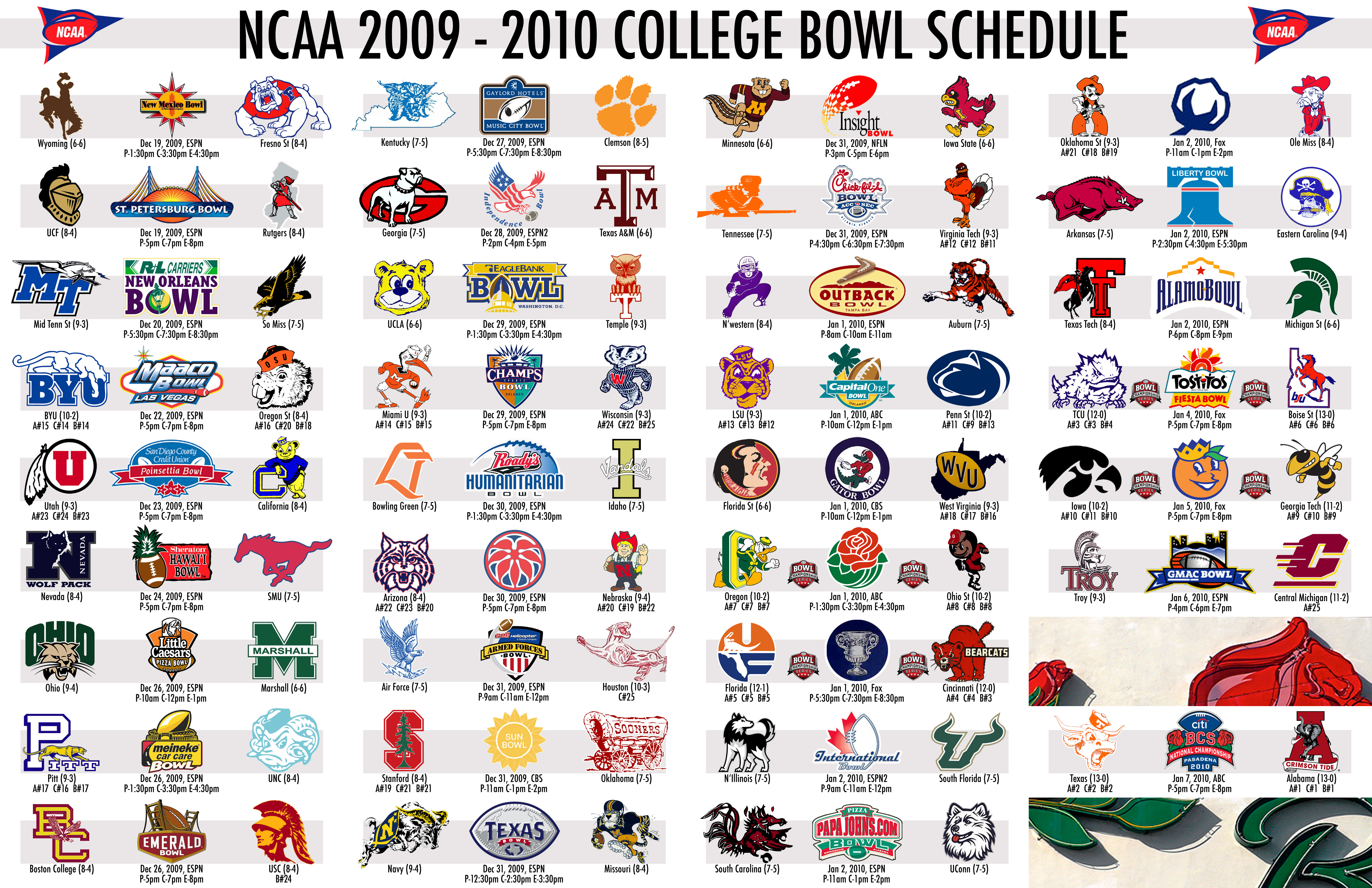 2009 10 College Football Bowl Schedule Graphic Pelicans Report